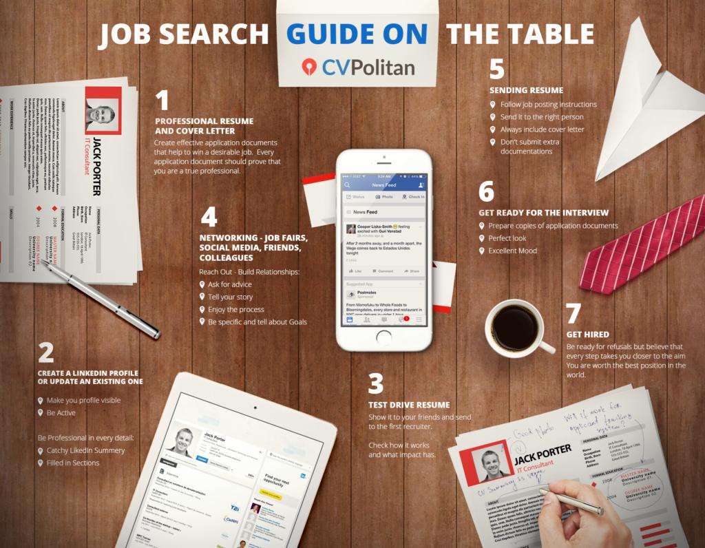 job search essentials