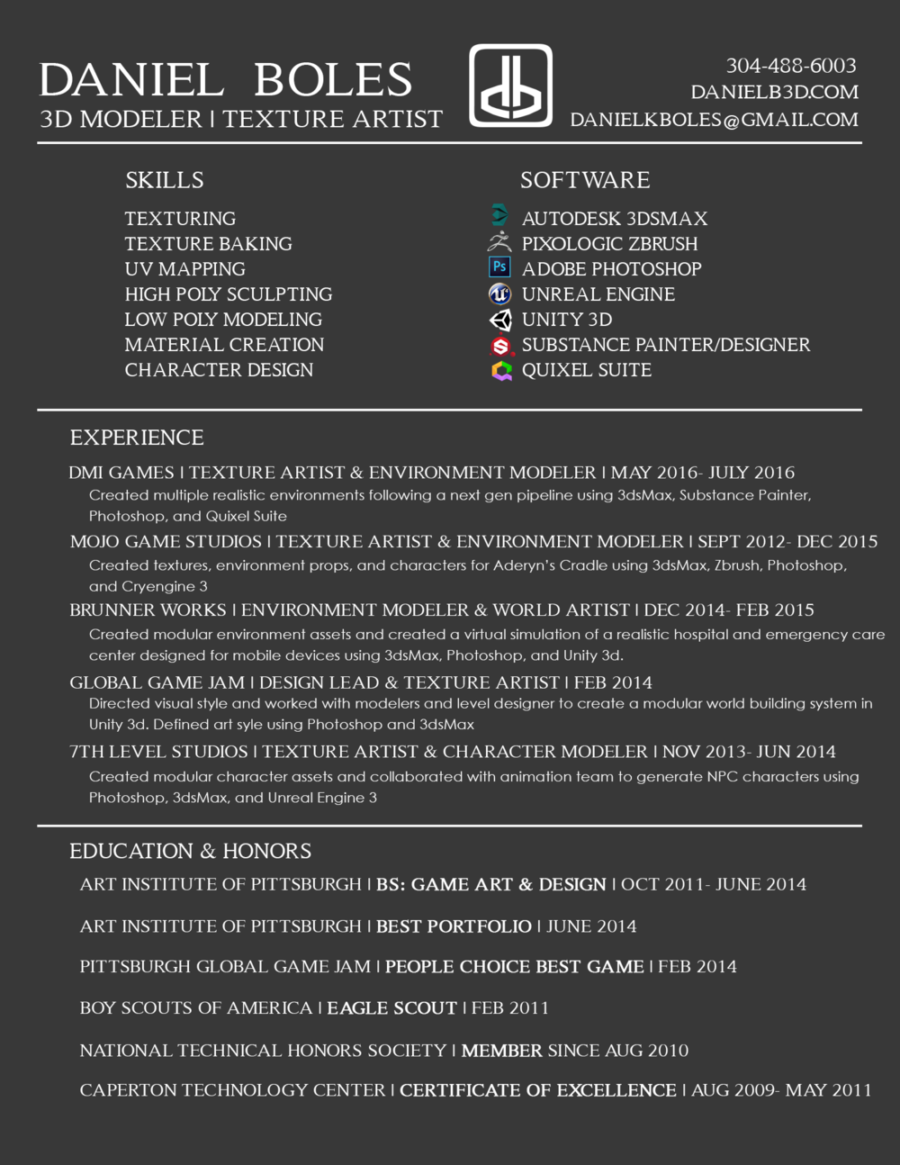 Artist Cv Tips On How To Write The Perfect One Cv Politan
